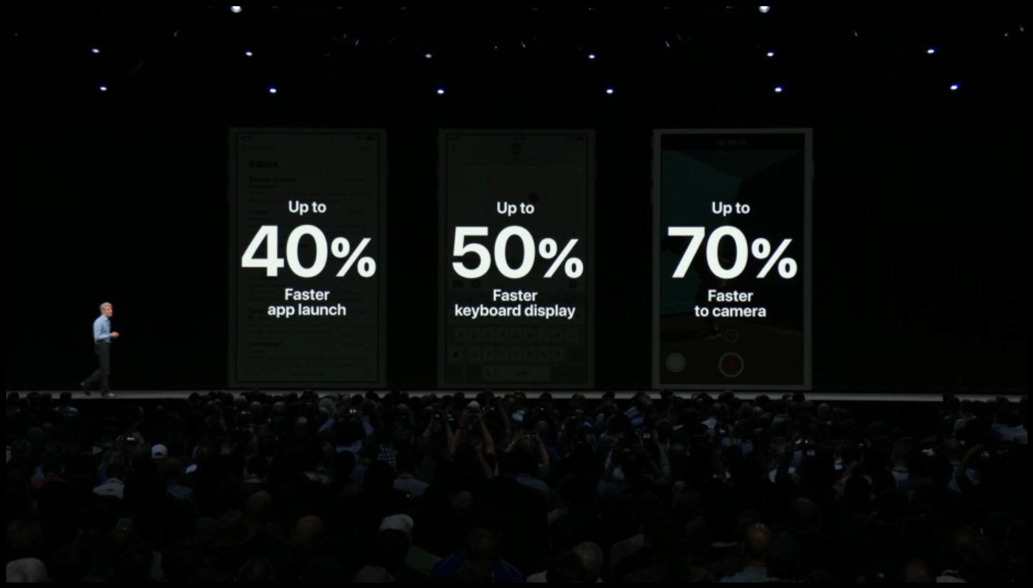 iOS 12 performanta