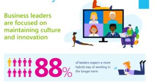 managerii mentin cultura si inovatia in echipe