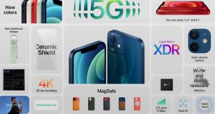 pret si precomanda iphone 12 (2)